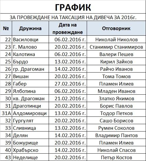 taksacia 2016